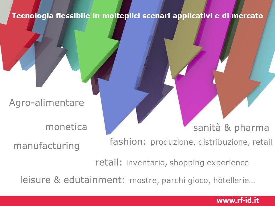 www.rf-id.it Tecnologia flessibile in molteplici scenari applicativi e di mercato fashion: produzione, distribuzione, retail Agro-alimentare manufactu