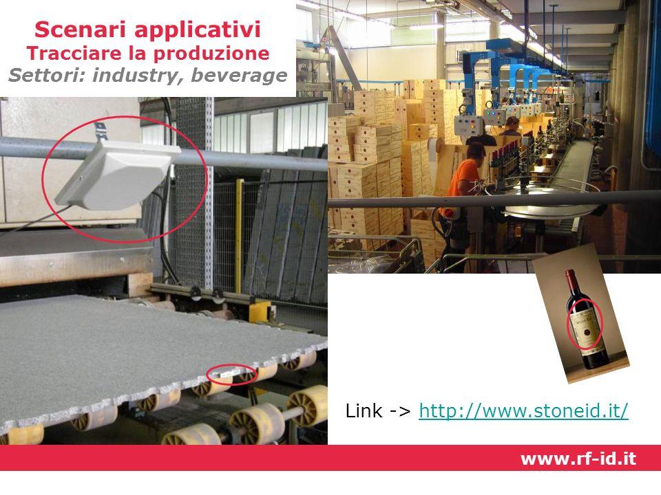 Scenari applicativi Tracciare la produzione Settori: industry, beverage Link -> http://www.stoneid.it/http://www.stoneid.it/ www.rf-id.it