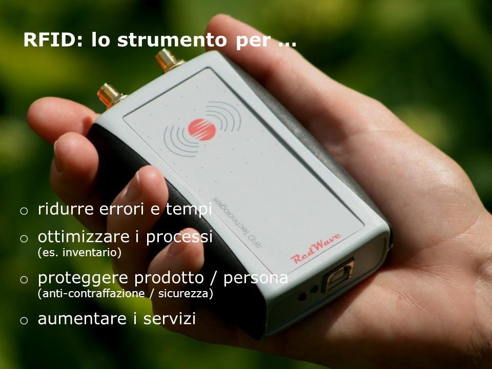 RFID: lo strumento per … o ridurre errori e tempi o ottimizzare i processi (es. inventario) o proteggere prodotto / persona (anti-contraffazione / sic