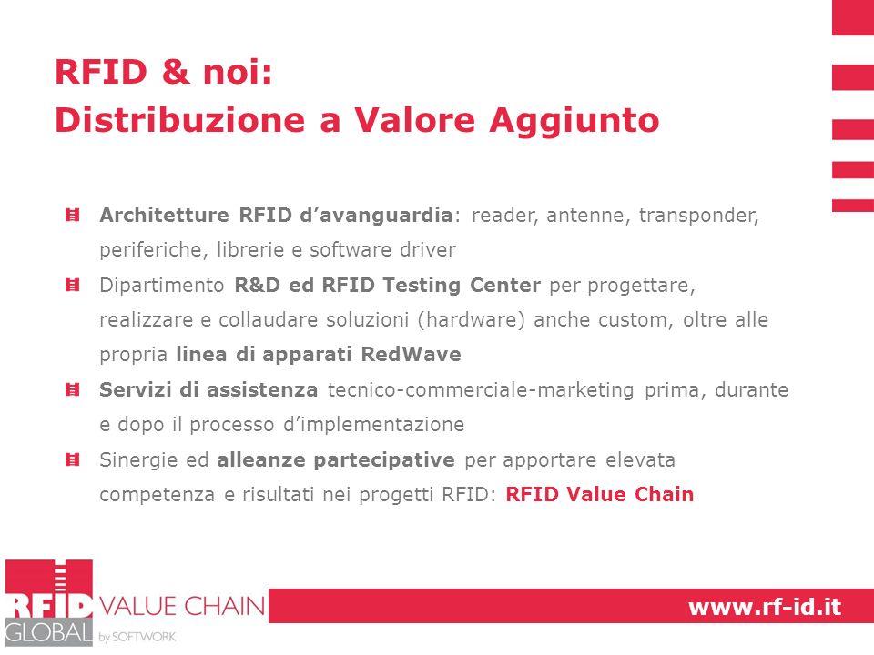 RFID & noi: Distribuzione a Valore Aggiunto Architetture RFID davanguardia: reader, antenne, transponder, periferiche, librerie e software driver Dipa