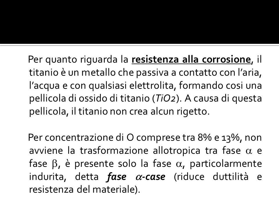 Per quanto riguarda la resistenza alla corrosione, il titanio è un metallo che passiva a contatto con laria, lacqua e con qualsiasi elettrolita, formando cosi una pellicola di ossido di titanio (TiO2).
