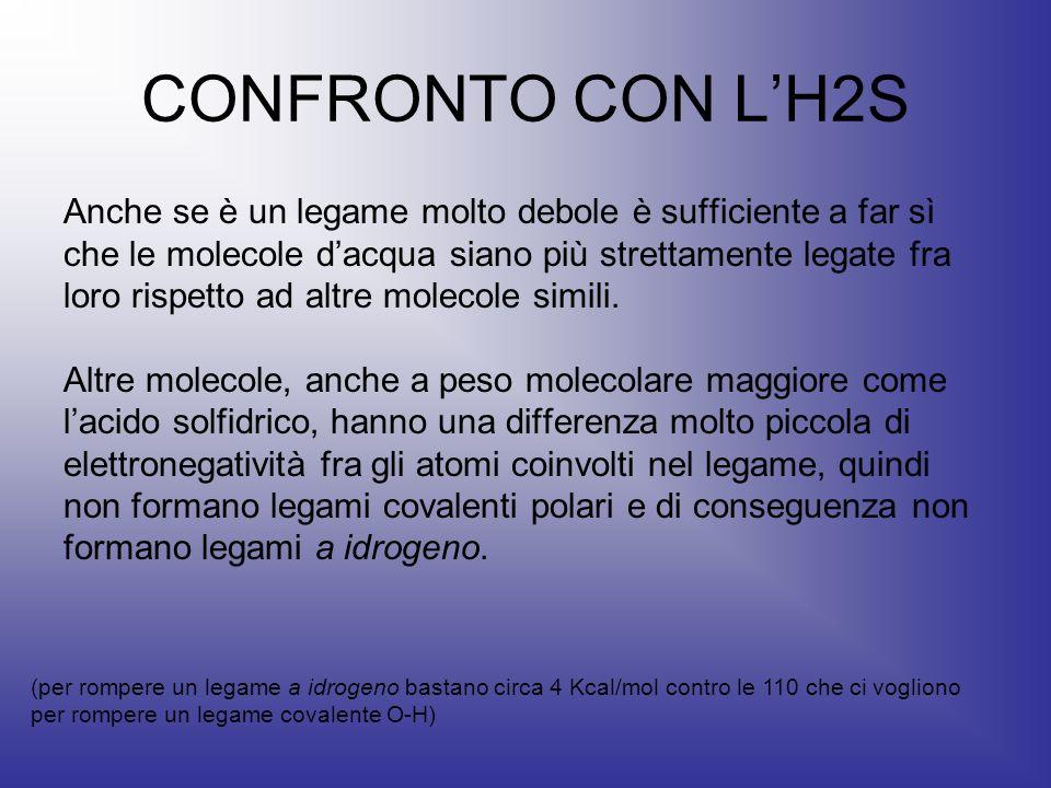 CONFRONTO CON LH2S Anche se è un legame molto debole è sufficiente a far sì che le molecole dacqua siano più strettamente legate fra loro rispetto ad