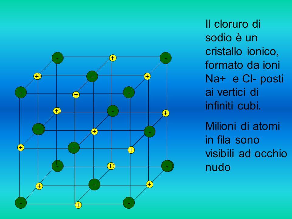 Il cloruro di sodio è un cristallo ionico, formato da ioni Na+ e Cl- posti ai vertici di infiniti cubi. Milioni di atomi in fila sono visibili ad occh