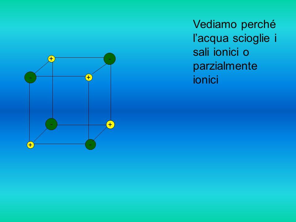 - + - + Vediamo perché lacqua scioglie i sali ionici o parzialmente ionici - + - +