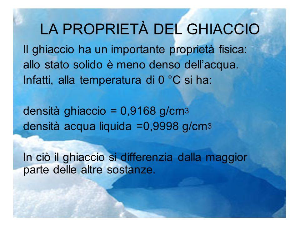 LA PROPRIETÀ DEL GHIACCIO Il ghiaccio ha un importante proprietà fisica: allo stato solido è meno denso dellacqua. Infatti, alla temperatura di 0 °C s