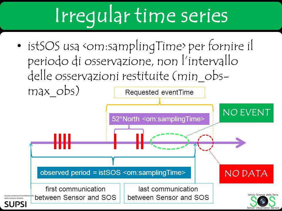 istSOS usa per fornire il periodo di osservazione, non lintervallo delle osservazioni restituite (min_obs- max_obs) Irregular time series time observe
