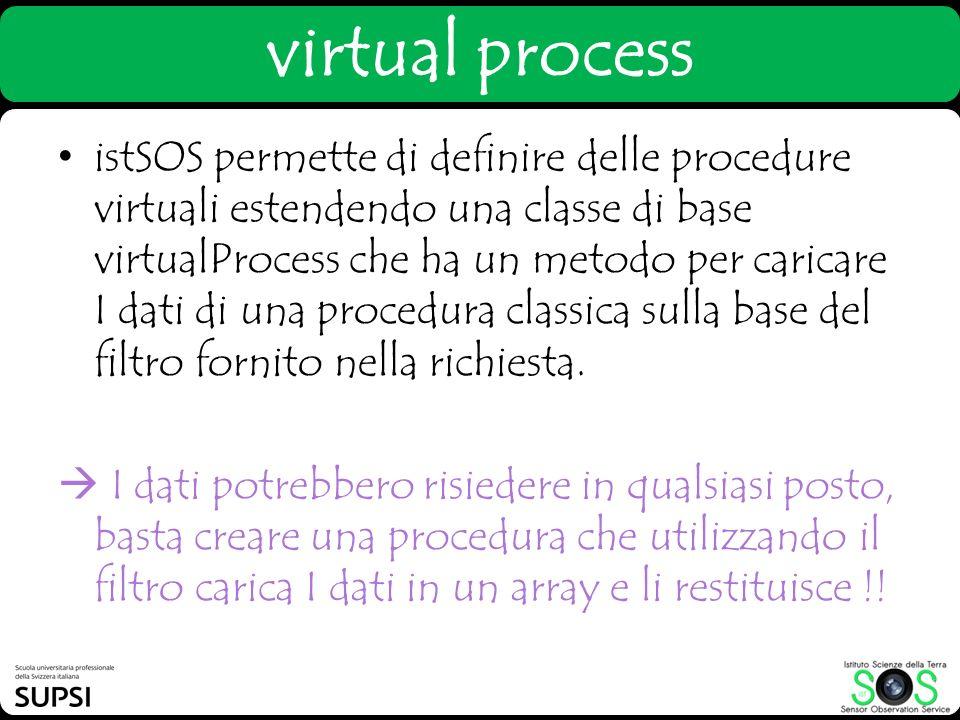 istSOS permette di definire delle procedure virtuali estendendo una classe di base virtualProcess che ha un metodo per caricare I dati di una procedur