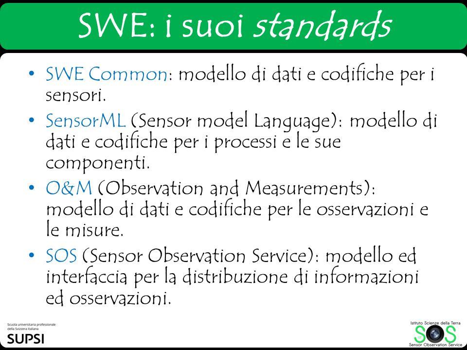 SWE: i suoi standards SWE Common: modello di dati e codifiche per i sensori. SensorML (Sensor model Language): modello di dati e codifiche per i proce