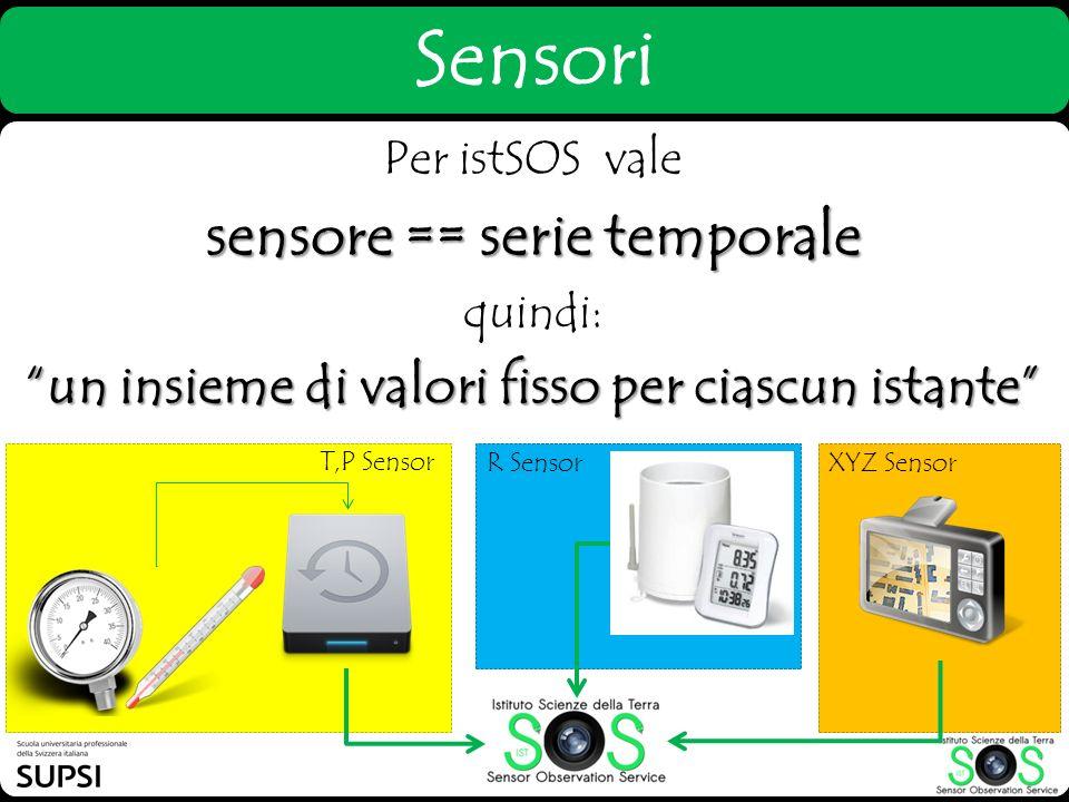Per istSOS vale sensore == serie temporale quindi: un insieme di valori fisso per ciascun istante Sensori T,P Sensor R SensorXYZ Sensor