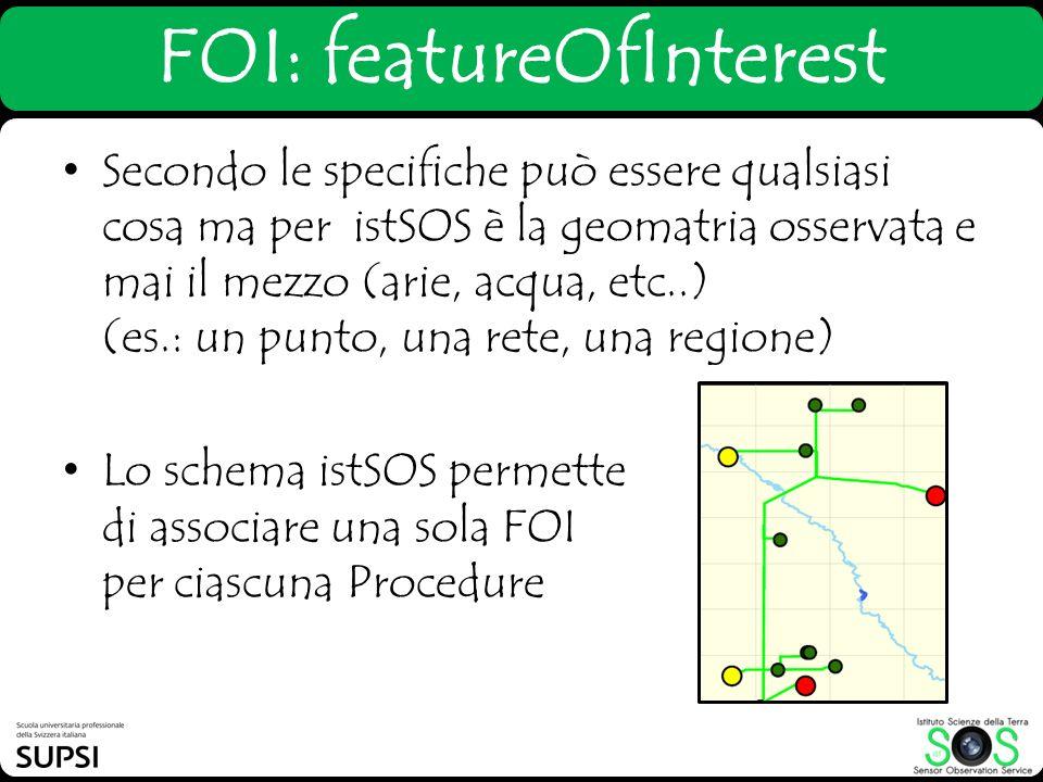 Secondo le specifiche può essere qualsiasi cosa ma per istSOS è la geomatria osservata e mai il mezzo (arie, acqua, etc..) (es.: un punto, una rete, u
