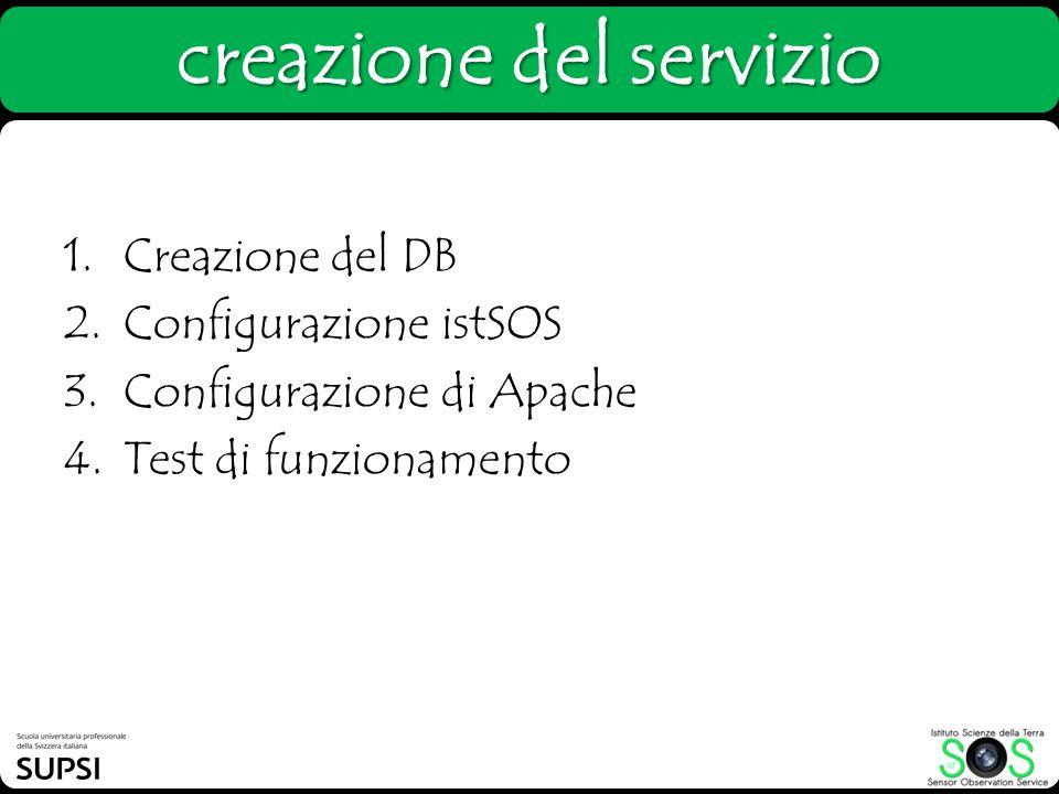 1.Creazione del DB 2.Configurazione istSOS 3.Configurazione di Apache 4.Test di funzionamento creazione del servizio