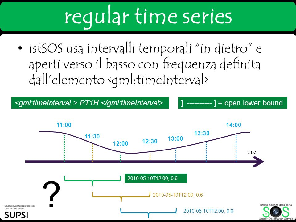 regular time series time 11:00 2010-05-10T12:00, 0.6 ? ] ---------- ] = open lower bound PT1H istSOS usa intervalli temporali in dietro e aperti verso