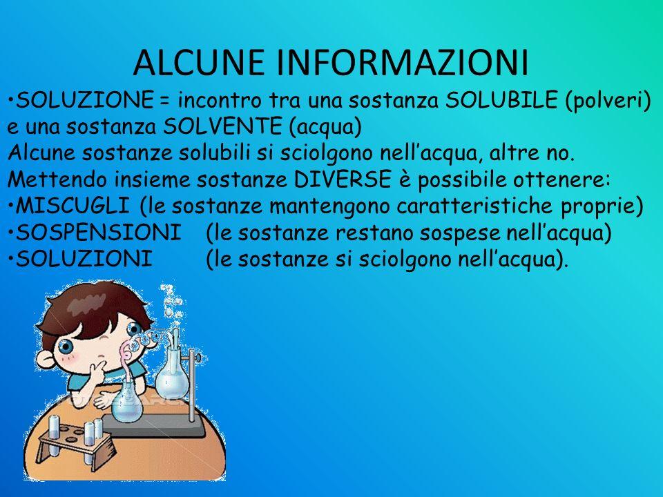 ALCUNE INFORMAZIONI SOLUZIONE = incontro tra una sostanza SOLUBILE (polveri) e una sostanza SOLVENTE (acqua) Alcune sostanze solubili si sciolgono nel