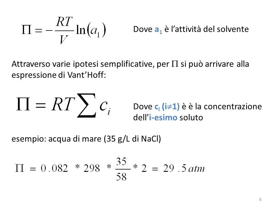 Attraverso varie ipotesi semplificative, per si può arrivare alla espressione di VantHoff: Dove a 1 è lattività del solvente Dove c i (i 1) è è la con