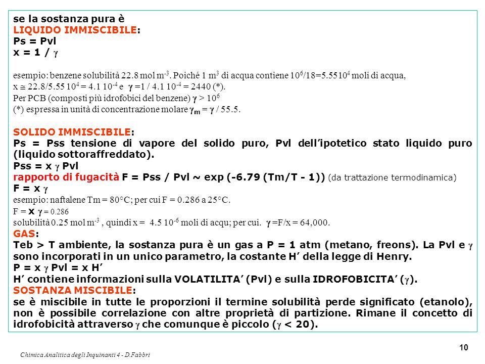 Chimica Analitica degli Inquinanti 4 - D.Fabbri 10 se la sostanza pura è LIQUIDO IMMISCIBILE: Ps = Pvl x = 1 / esempio: benzene solubilità 22.8 mol m