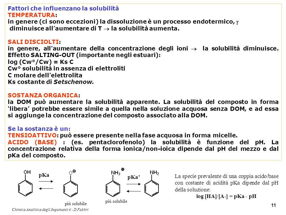 Chimica Analitica degli Inquinanti 4 - D.Fabbri 11 Fattori che influenzano la solubilità TEMPERATURA: in genere (ci sono eccezioni) la dissoluzione è
