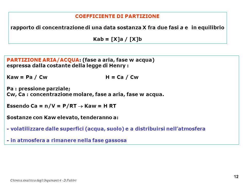 Chimica Analitica degli Inquinanti 4 - D.Fabbri 12 PARTIZIONE ARIA/ACQUA: (fase a aria, fase w acqua) espressa dalla costante della legge di Henry : K