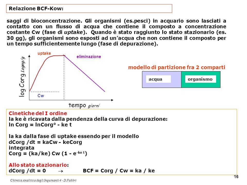 Chimica Analitica degli Inquinanti 4 - D.Fabbri 16 Relazione BCF-Kow: saggi di bioconcentrazione. Gli organismi (es.pesci) in acquario sono lasciati a