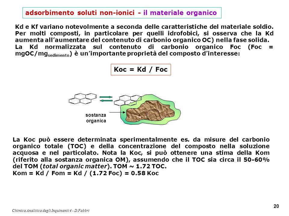 Chimica Analitica degli Inquinanti 4 - D.Fabbri 20 adsorbimento soluti non-ionici - il materiale organico sostanza organica Kd e Kf variano notevolmen