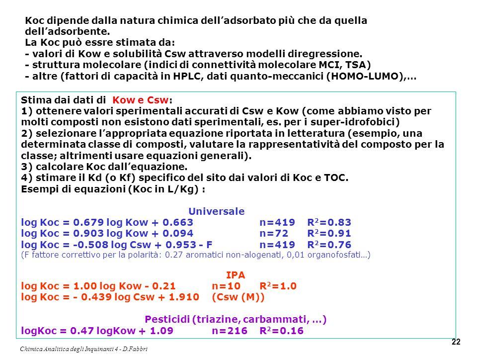 Chimica Analitica degli Inquinanti 4 - D.Fabbri 22 Stima dai dati di Kow e Csw: 1) ottenere valori sperimentali accurati di Csw e Kow (come abbiamo vi