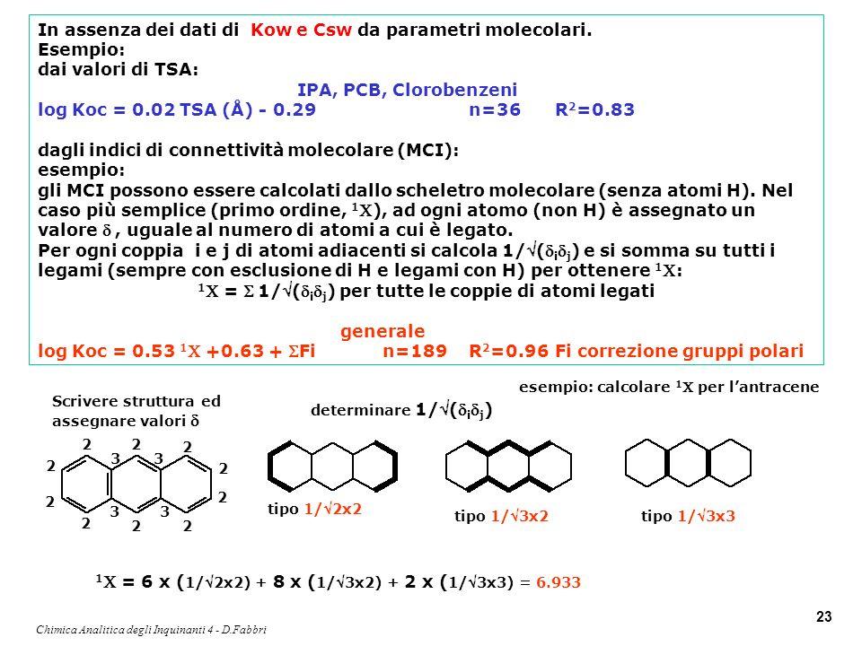 Chimica Analitica degli Inquinanti 4 - D.Fabbri 23 In assenza dei dati di Kow e Csw da parametri molecolari. Esempio: dai valori di TSA: IPA, PCB, Clo