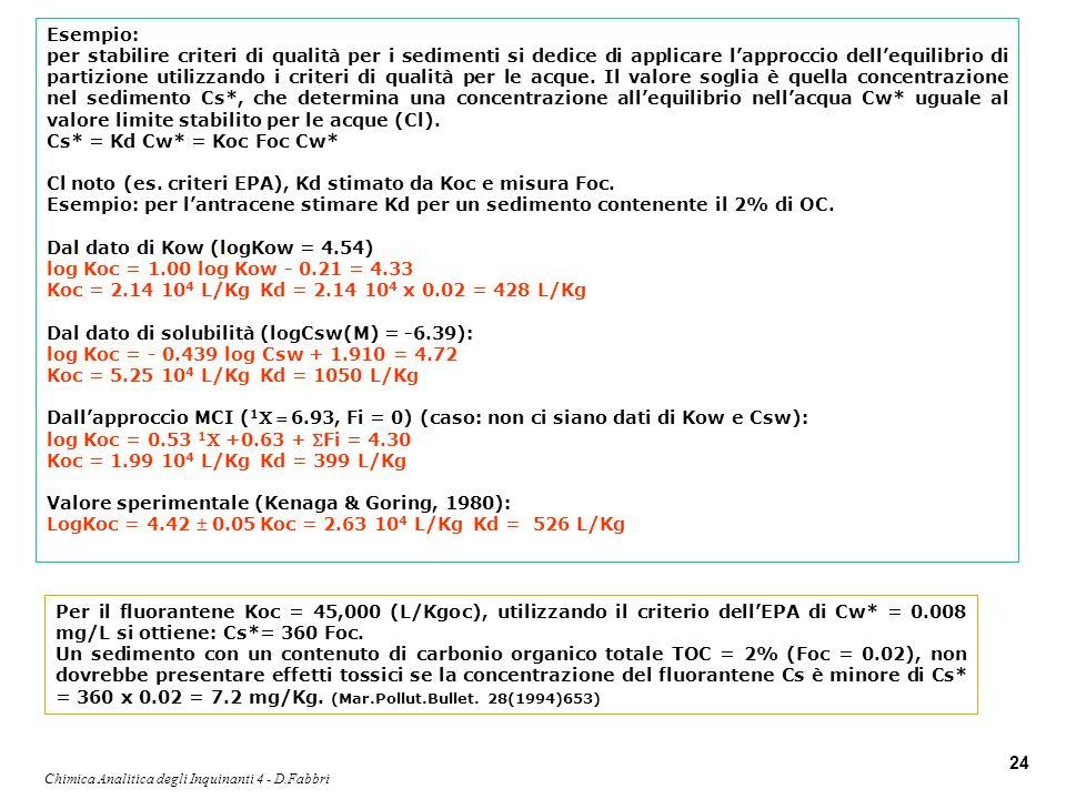 Chimica Analitica degli Inquinanti 4 - D.Fabbri 24 Esempio: per stabilire criteri di qualità per i sedimenti si dedice di applicare lapproccio dellequ