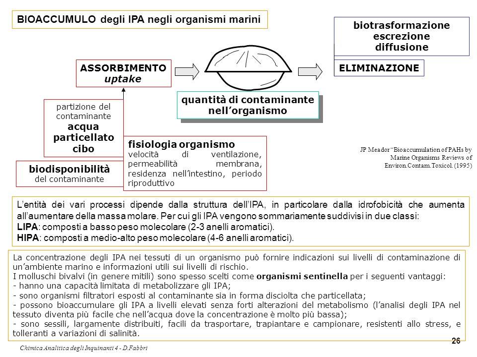 Chimica Analitica degli Inquinanti 4 - D.Fabbri 26 BIOACCUMULO degli IPA negli organismi marini quantità di contaminante nellorganismo quantità di con
