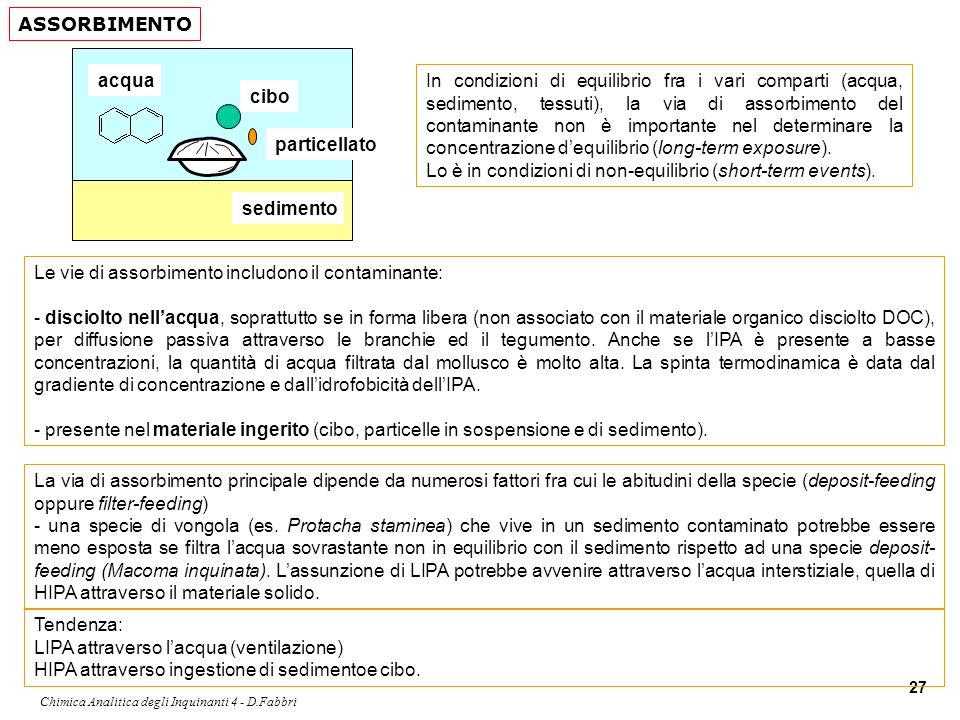 Chimica Analitica degli Inquinanti 4 - D.Fabbri 27 cibo sedimento acqua particellato In condizioni di equilibrio fra i vari comparti (acqua, sedimento