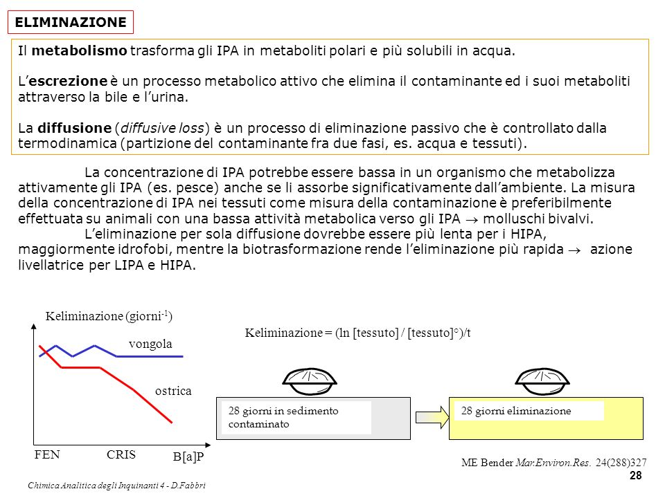Chimica Analitica degli Inquinanti 4 - D.Fabbri 28 ELIMINAZIONE Il metabolismo trasforma gli IPA in metaboliti polari e più solubili in acqua. Lescrez