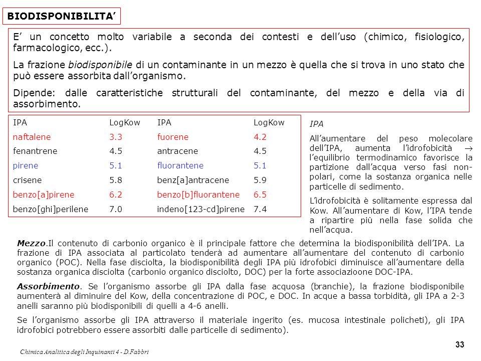 Chimica Analitica degli Inquinanti 4 - D.Fabbri 33 BIODISPONIBILITA E un concetto molto variabile a seconda dei contesti e delluso (chimico, fisiologi