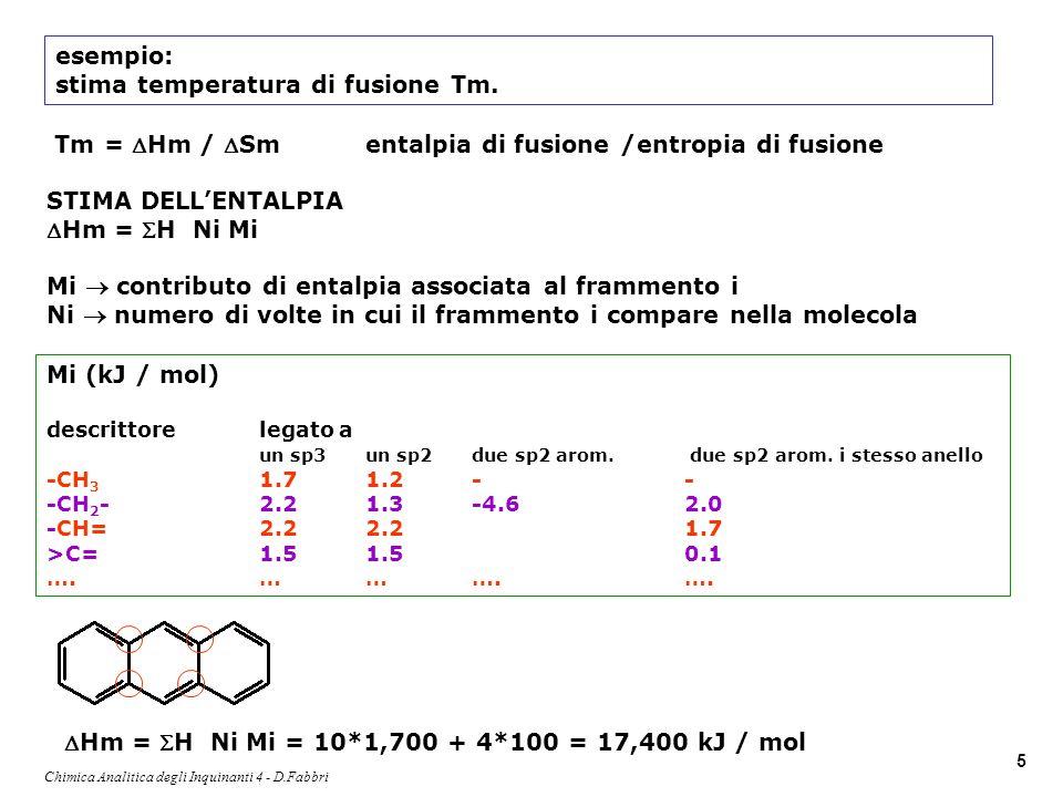Chimica Analitica degli Inquinanti 4 - D.Fabbri 5 esempio: stima temperatura di fusione Tm. Tm = Hm / Smentalpia di fusione /entropia di fusione STIMA