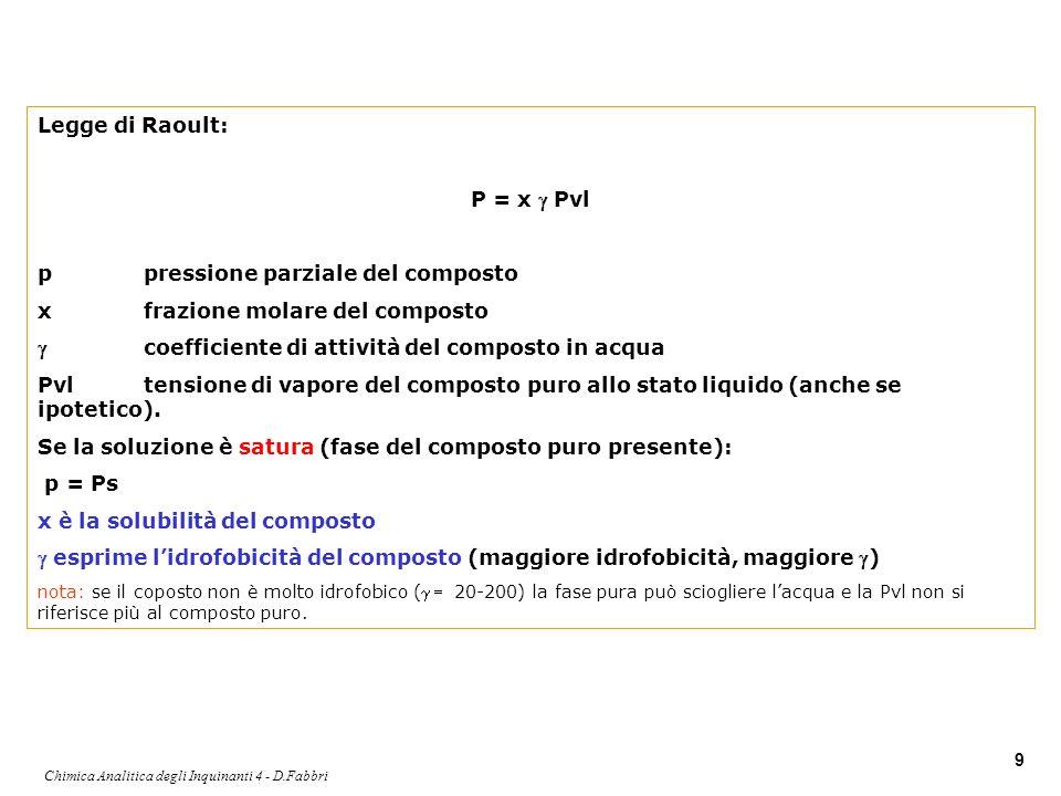 Chimica Analitica degli Inquinanti 4 - D.Fabbri 9 Legge di Raoult: P = x Pvl p pressione parziale del composto xfrazione molare del composto coefficie