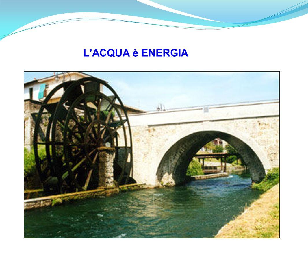 L'ACQUA è ENERGIA