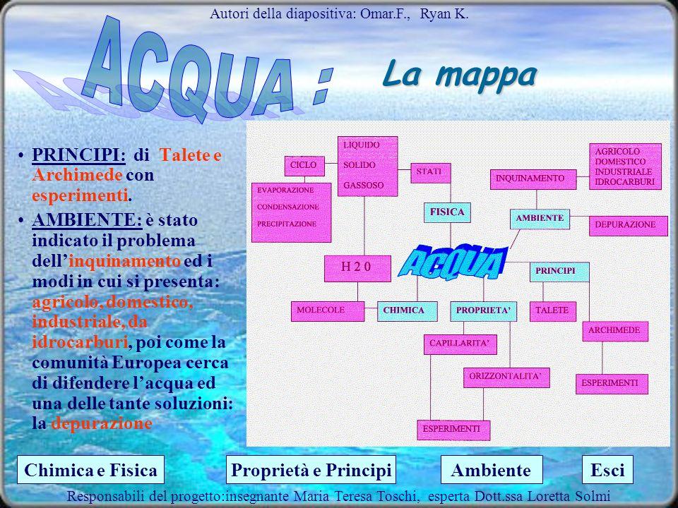 La mappa In questa mappa dellacqua vengono mostrati gli argomenti e gli aspetti trattati nella presentazione. Sono cinque: Autori della diapositiva: O
