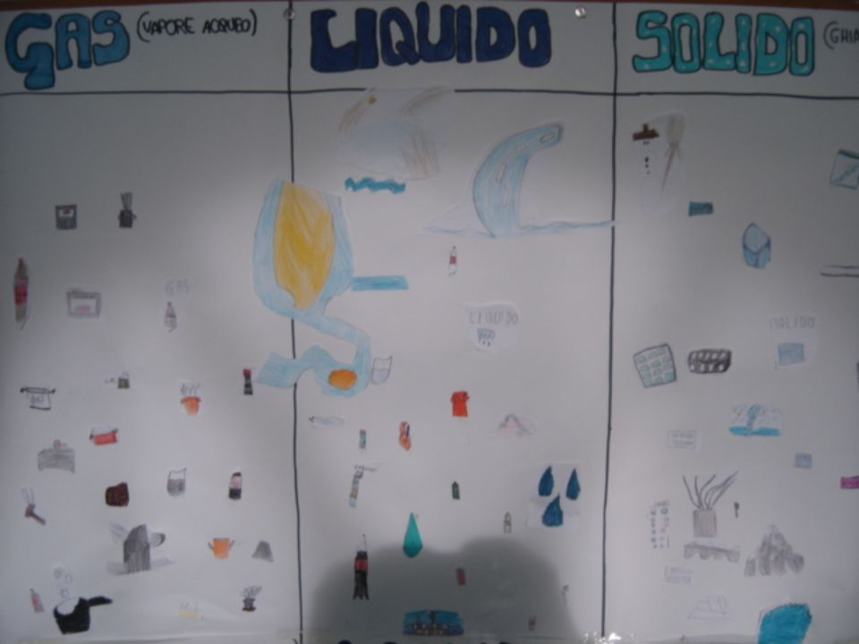 Ipotesi 4:passaggio dellacqua dallo stato liquido allo stato solido.