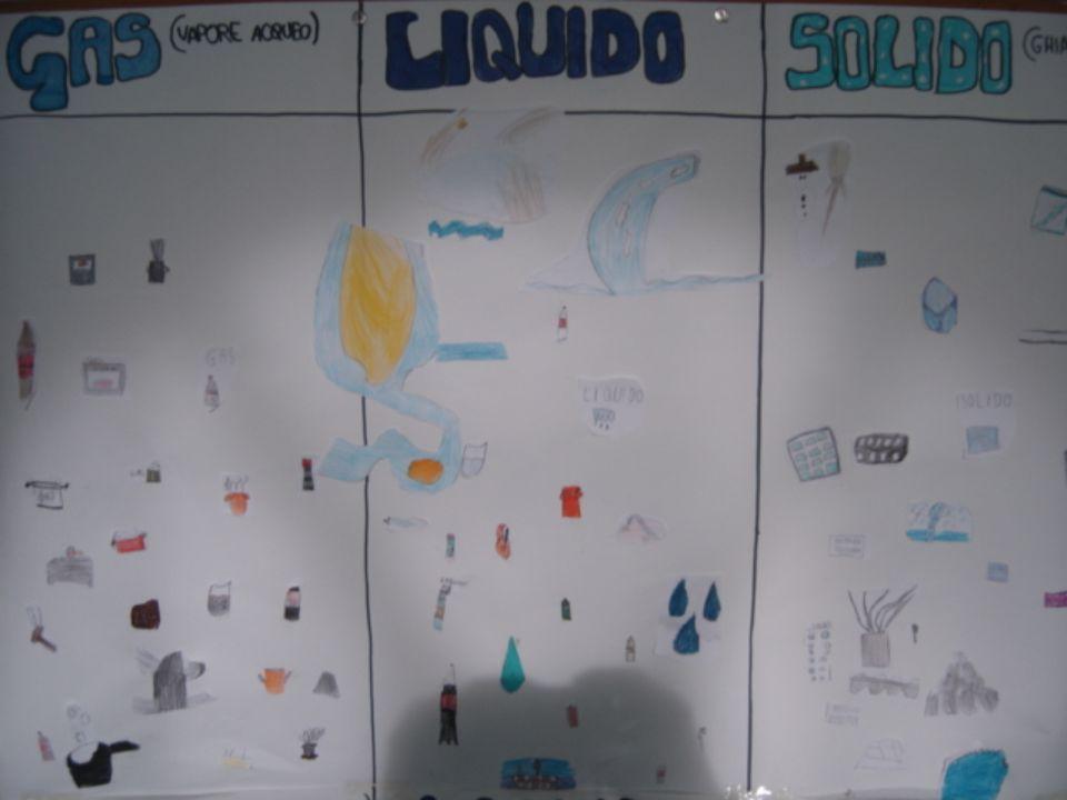 SOLIDO, LIQUIDO…GASSOSO.