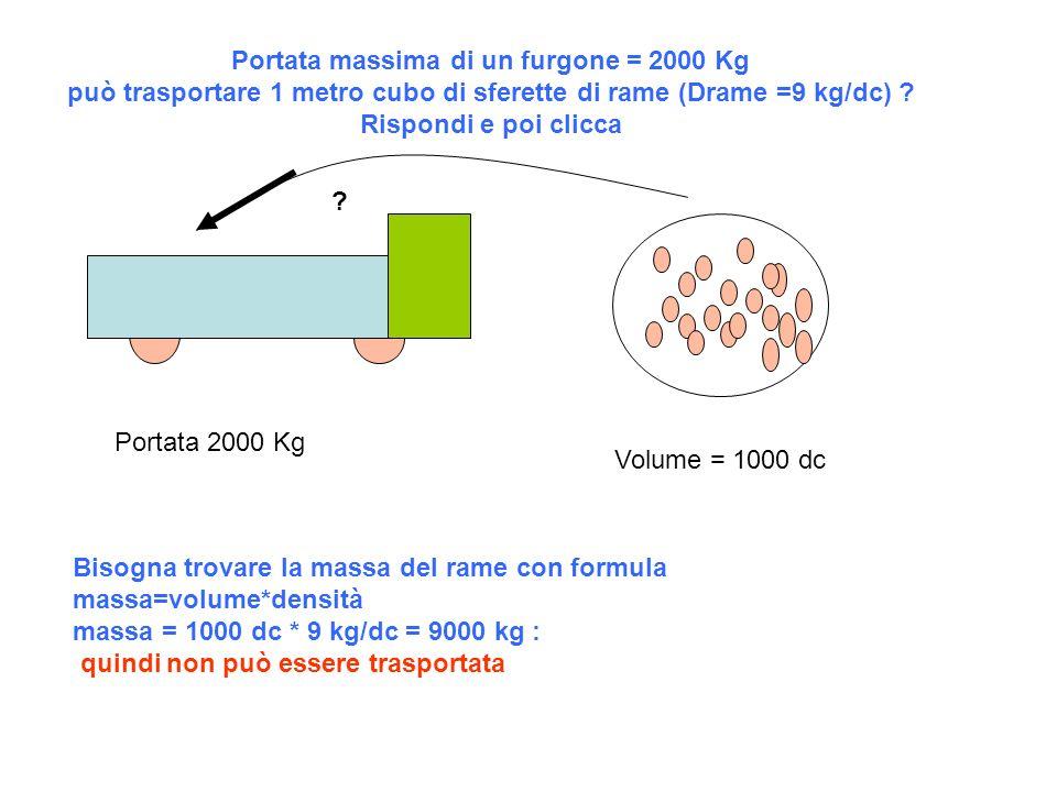 Portata massima di un furgone = 2000 Kg può trasportare 1 metro cubo di sferette di rame (Drame =9 kg/dc) ? Rispondi e poi clicca Portata 2000 Kg Volu