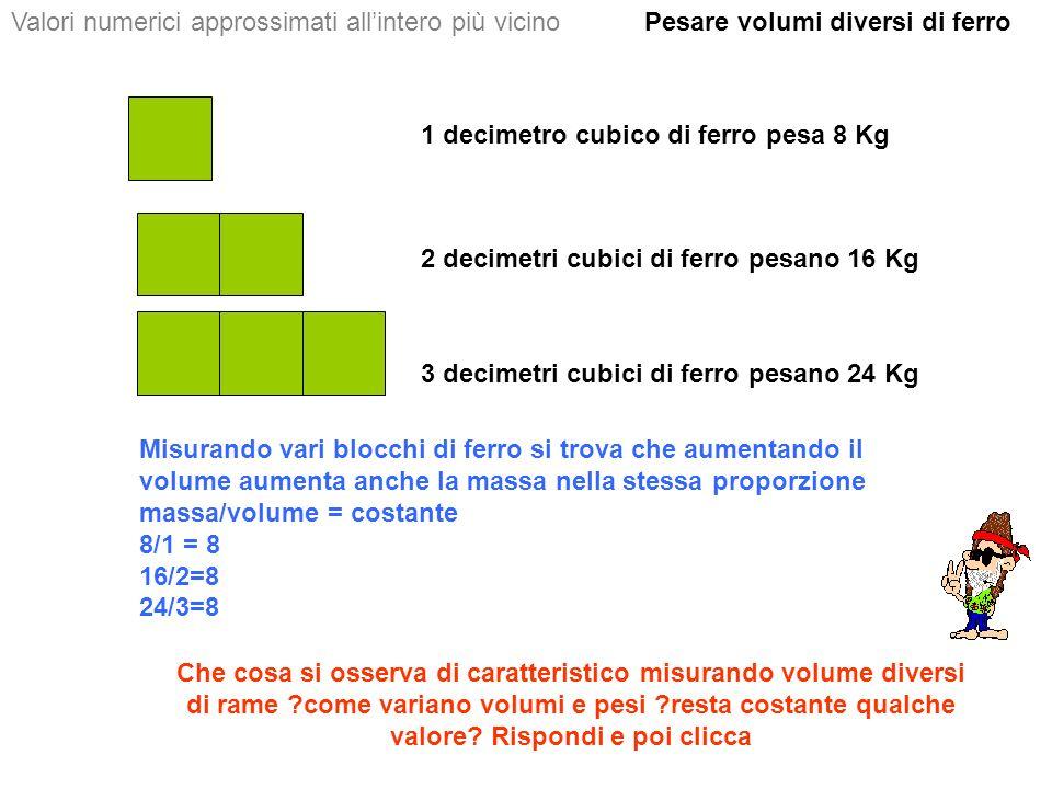 1 decimetro cubico di ferro pesa 8 Kg 2 decimetri cubici di ferro pesano 16 Kg 3 decimetri cubici di ferro pesano 24 Kg Valori numerici approssimati allintero più vicino Misurando vari blocchi di ferro si trova che aumentando il volume aumenta anche la massa nella stessa proporzione massa/volume = costante 8/1 = 8 16/2=8 24/3=8 Che cosa si osserva di caratteristico misurando volume diversi di rame ?come variano volumi e pesi ?resta costante qualche valore.