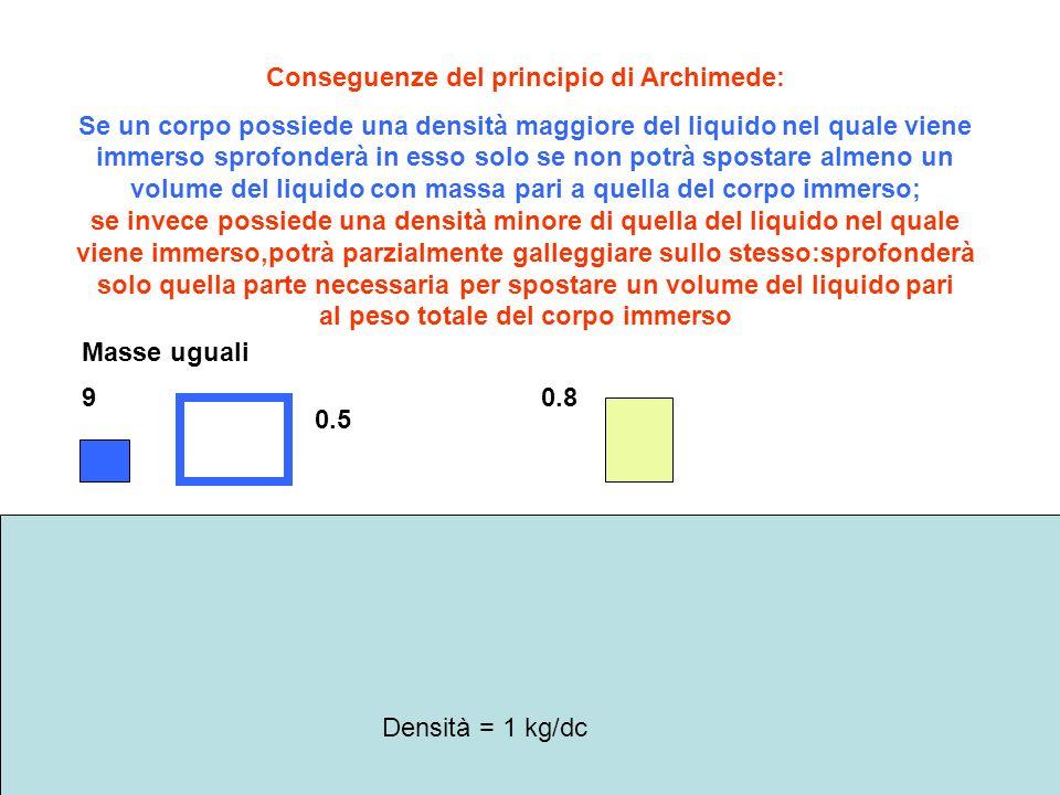 Conseguenze del principio di Archimede: Se un corpo possiede una densità maggiore del liquido nel quale viene immerso sprofonderà in esso solo se non potrà spostare almeno un volume del liquido con massa pari a quella del corpo immerso; se invece possiede una densità minore di quella del liquido nel quale viene immerso,potrà parzialmente galleggiare sullo stesso:sprofonderà solo quella parte necessaria per spostare un volume del liquido pari al peso totale del corpo immerso Masse uguali Densità = 1 kg/dc 9 0.5 0.8