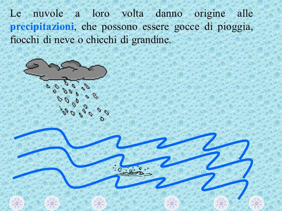 In questo modo lacqua ritorna sulla superficie terrestre: penetra nel terreno, finisce direttamente nei corsi dacqua e nel mare.