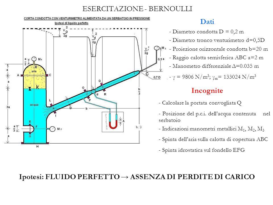 ESERCITAZIONE - BERNOULLI Dati - Diametro condotta D = 0,2 m - Diametro tronco venturimetro d=0,5D - Proiezione orizzontale condotta b=20 m - Raggio calotta semisferica ABC a=2 m - Manometro differenziale Δ=0.035 m Incognite - Calcolare la portata convogliata Q - γ = 9806 N/m 3 ; γ m = 133024 N/m 3 Nota Δ=0.035 m, si calcola il dislivello piezometrico δ tra le due sezioni di attacco del manometro noto δ k c b/3