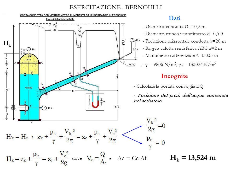 ESERCITAZIONE - BERNOULLI Dati - Diametro condotta D = 0,2 m - Diametro tronco venturimetro d=0,5D - Proiezione orizzontale condotta b=20 m - Raggio calotta semisferica ABC a=2 m - Manometro differenziale Δ=0.035 m Incognite - Calcolare la portata convogliata Q - Posizione del p.c.i.