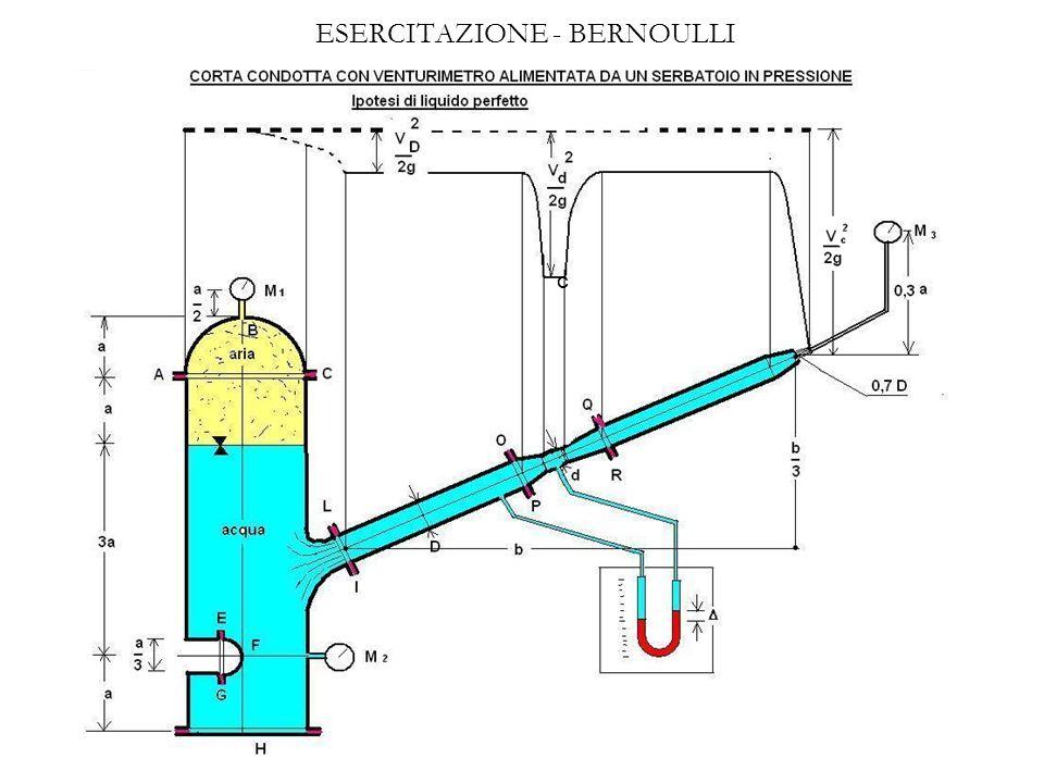 ESERCITAZIONE - BERNOULLI c