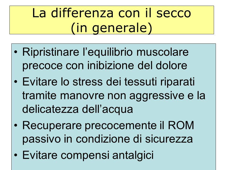 La differenza con il secco (in generale) Ripristinare lequilibrio muscolare precoce con inibizione del dolore Evitare lo stress dei tessuti riparati t
