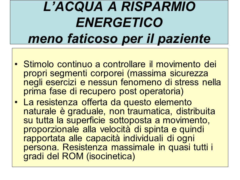 LACQUA A RISPARMIO ENERGETICO meno faticoso per il paziente Stimolo continuo a controllare il movimento dei propri segmenti corporei (massima sicurezz