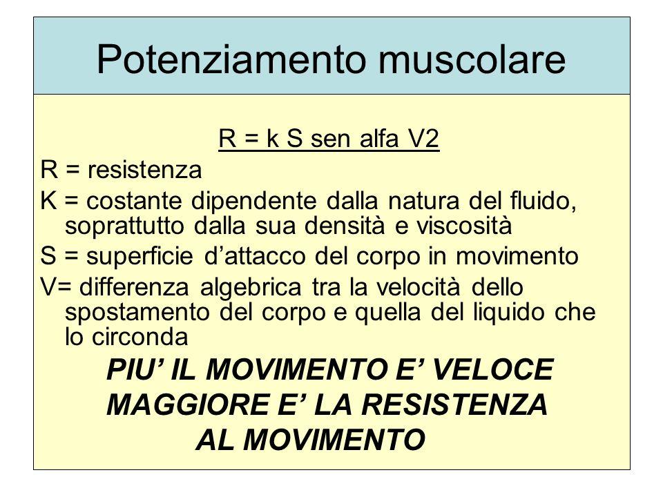 Potenziamento muscolare R = k S sen alfa V2 R = resistenza K = costante dipendente dalla natura del fluido, soprattutto dalla sua densità e viscosità