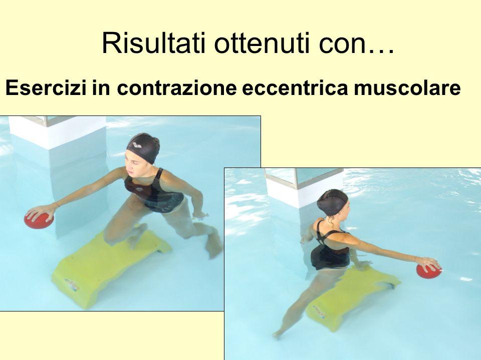 Risultati ottenuti con… Esercizi in contrazione eccentrica muscolare