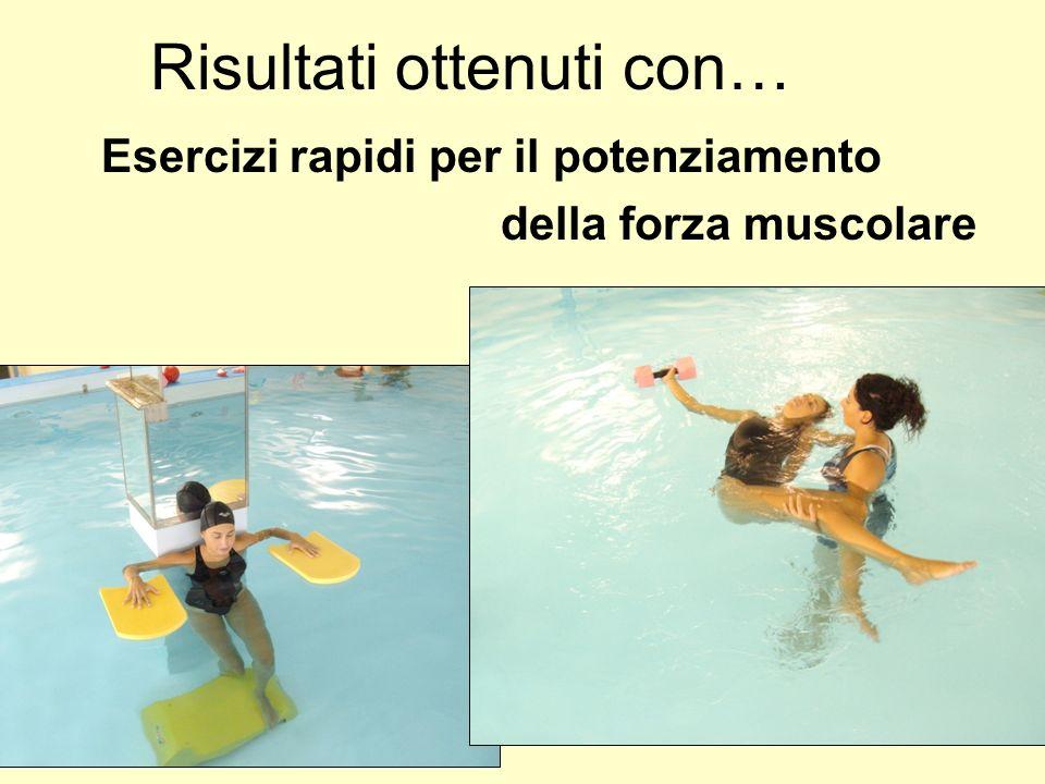 Esercizi rapidi per il potenziamento della forza muscolare Risultati ottenuti con…