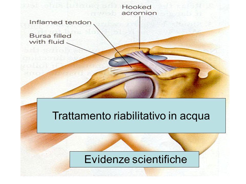 Ruolo dellidrocinesiterapia nella riabilitazione post-chirurgica delle lesioni della cuffia dei rotatori.