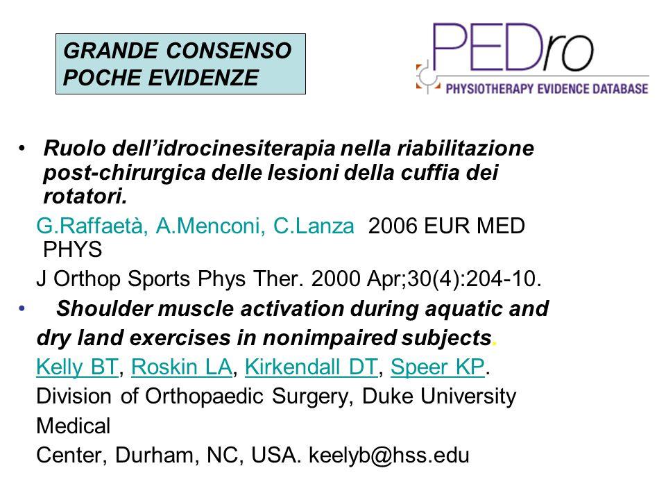Ruolo dellidrocinesiterapia nella riabilitazione post-chirurgica delle lesioni della cuffia dei rotatori. G.Raffaetà, A.Menconi, C.Lanza 2006 EUR MED